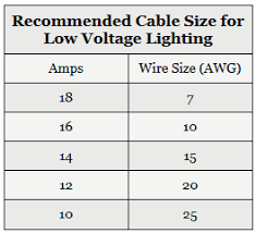 low voltage lighting cable low voltage electrical 101