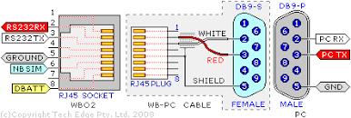 wiring diagram rj45 to db9 wiring diagram rj45 to db9 wiring
