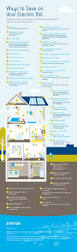 learn how to save on your electric bill by going solar today plus