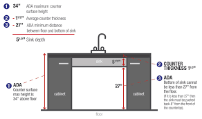 what is the standard height of a kitchen wall cabinet ce center mastering the of the kitchen sink
