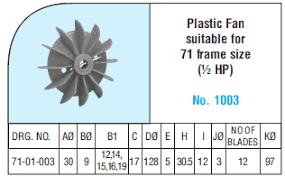 electric motor fan plastic motor fans in uae dubai stockist of quality motor