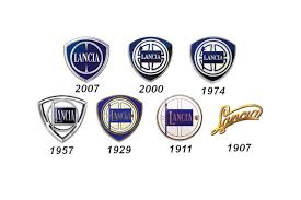 opel logo history mazda logos over thhe years how cool mazda pinterest mazda