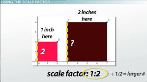 how to find the perimeter of an isosceles trapezoid video