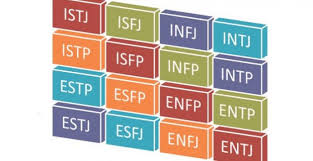 mbti personality test the chart and the types explained toolshero