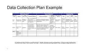 24 hour daily planner template continuous improvement plan template virtren com business process improvement plan template popular samples templates