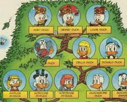 11 fictional family trees mental floss