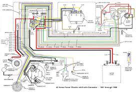 diagrams 640480 ez loader trailer 5 pin wiring diagram u2013 boat