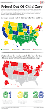 child care unaffordable for low income families infographic