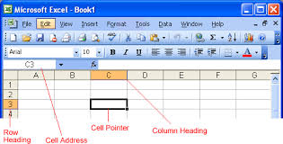 excel 2003 identifying basic parts of the excel window full page