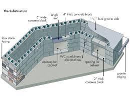 cinder block building plans how to build an outdoor bar sunset
