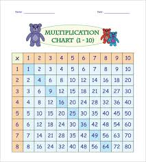 division worksheets division worksheets times tables free
