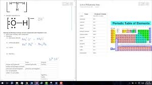 Naming Chemical Formulas Worksheet Nomenclature Ionic Compounds With Polyatomic Ions Youtube