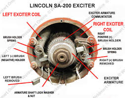 understanding and troubleshooting the lincoln sa 200 dc generator