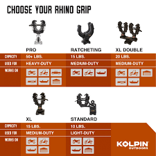 kxp ratcheting rhino grip polaris atv kolpin