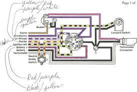 Honda Cb 500 1979 Wiring Diagram Outboard Engine Wiring Diagram Mercury 40 1979 U2013 Wirdig