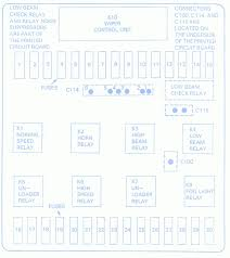 bmw e30 1999 fuse box block circuit breaker diagram carfusebox