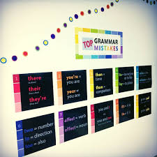 the new top grammar mistakes bulletin board is perfect for helping