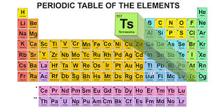 What Is Ar On The Periodic Table Tennessee Gets Its Own Element