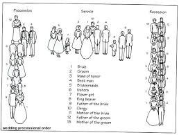 wedding processional the 25 best wedding processional order ideas on order