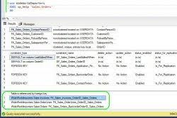 find all foreign keys referencing a table sql server my tec bits my technical bits and pieces of info