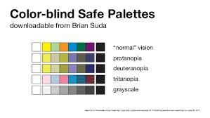 Colour Blind Percentage Ux U0026 Color Blindness