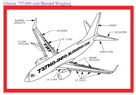 boeing 737 800ng fullsize homecockpit 737 yoke part1