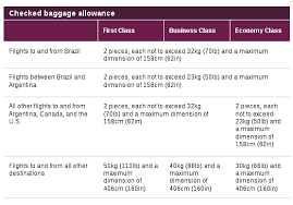 luggage extra bag with qatar airways can i pay for an extra