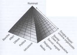 cosa sono gli illuminati illuminati jpg