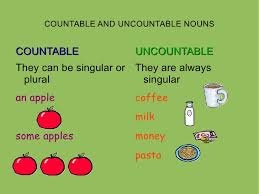 Countable And Uncountable Nouns Teaching Countable And Uncountable Nouns Technical Triangulo