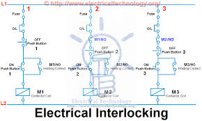 what is electrical interlocking power u0026 control diagrams