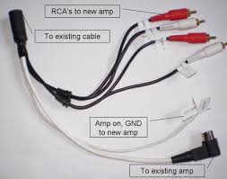 omnilam volvo audio cables