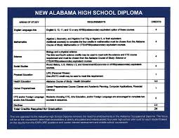 high school applications online alabama school connection the new alabama high school diploma