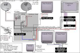 Home Network Wiring Design Diagram Satellite Dtv Hook Up Awesome Dish Network Wiring Diagram