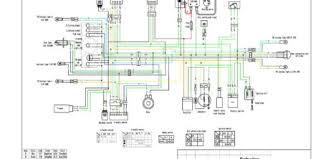 honda xrm 125 wiring diagram 110 pressauto net inside download