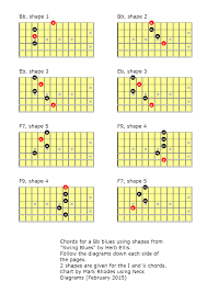 study group herb ellis shape system page 4
