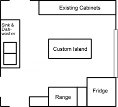 island kitchen floor plans small kitchen floor plans with an island size of