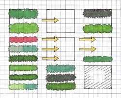 garden design garden design with days tip plant a small