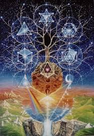 kabbalah evolve ascend