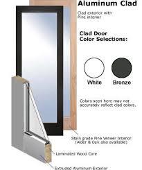 Aluminum Clad Exterior Doors Door Choices For Weathertight Sliding Door Wall Systems By Door