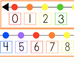 kindergarten number lines printable number line bunting banner and other classroom decor