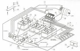 club car golf cart wiring diagram 36 volt circuit and schematics