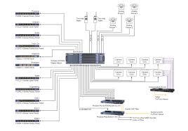 direct tv wiring diagram elvenlabs com