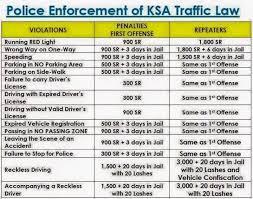 passing red light ticket list of traffic violations in saudi arabia life in saudi arabia