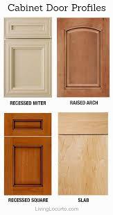 Kitchen Cabinet Door Profiles Fancy How Much Do New Kitchen Cabinet Doors Cost Wallpaper Home
