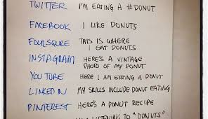 Social Media Meme Definition - social media explained with donuts geek com