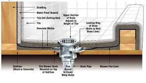 floor building a tile shower floor home design ideas