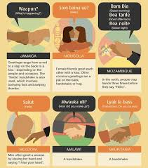 infographic how to say hello in different countries around the