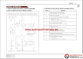 Electrical And Lighting Diagrams U2013 Diagram Wiringam For Electric Switchelectric Window Switch Home
