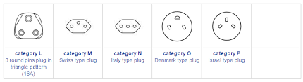 10 way electrical universal schuko multi plug socket with