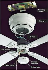 can you replace ceiling fan blades amazon com message